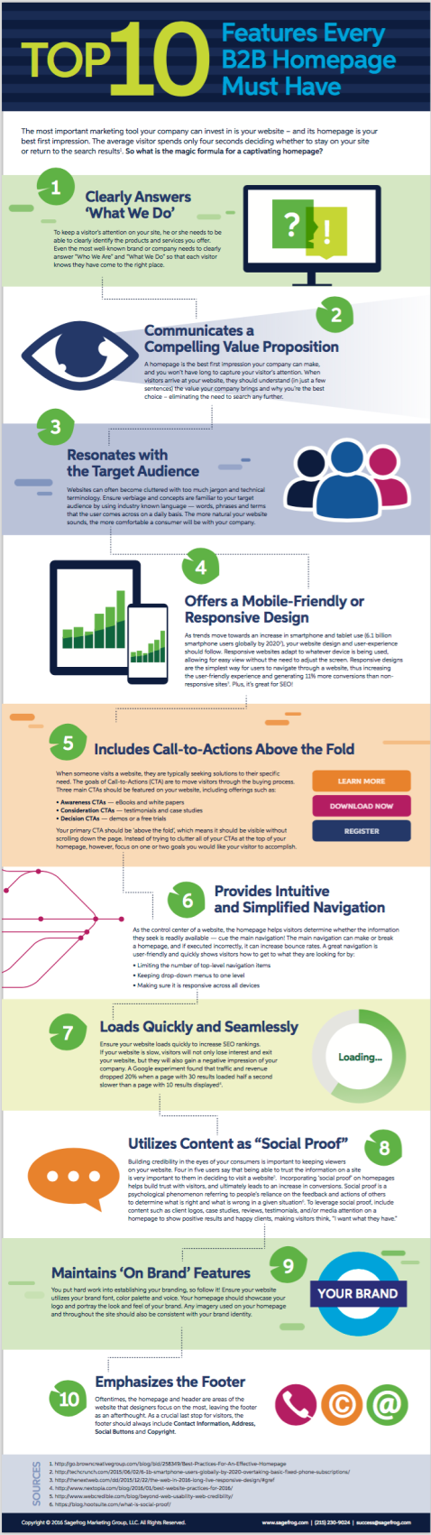 Top 10 Features Every B2B Website Homepage Must Have (Infographic)